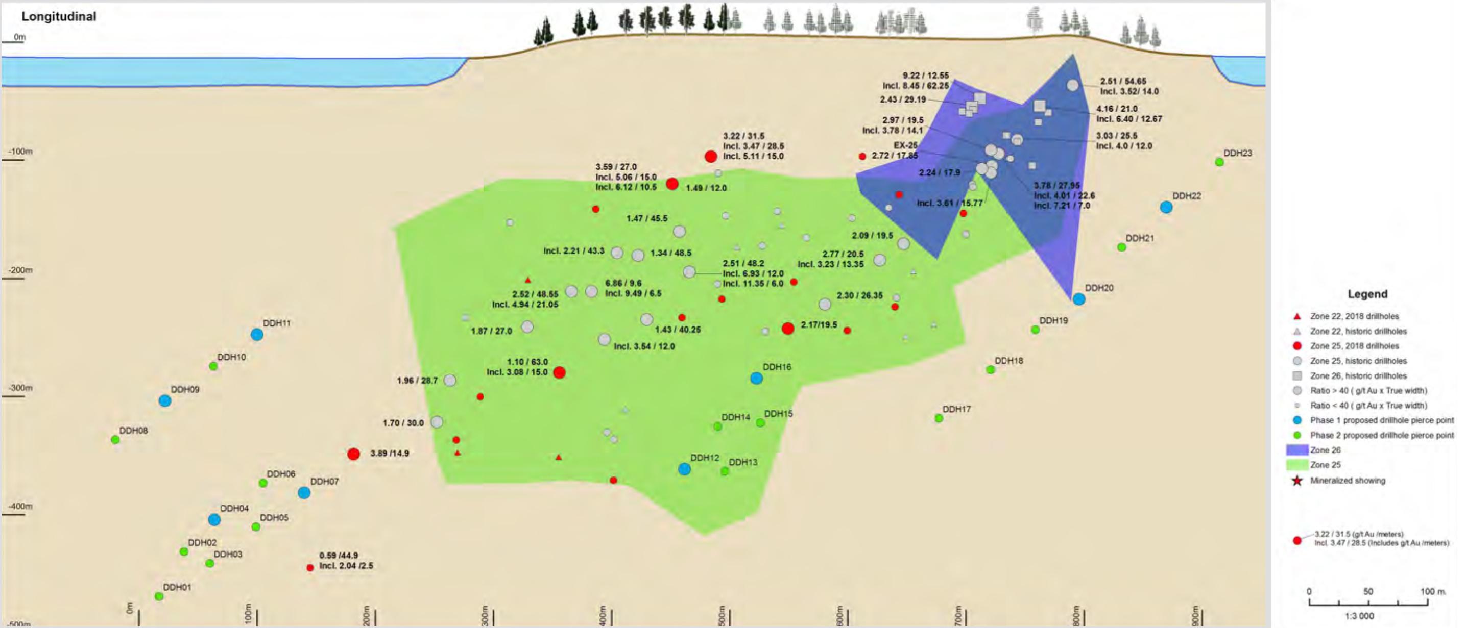 Sakami Project La pointe longitudinal section