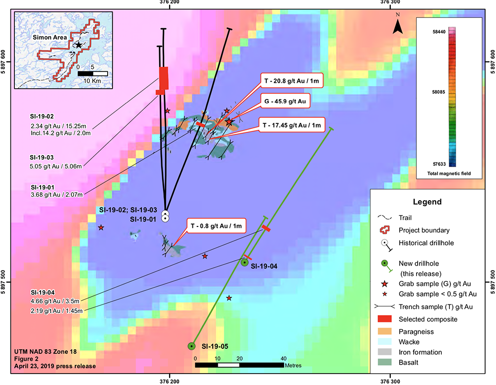 Figure 2 - Indice Simon